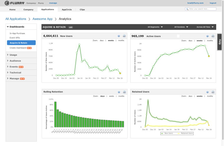 Flurry App Analytics screen shot